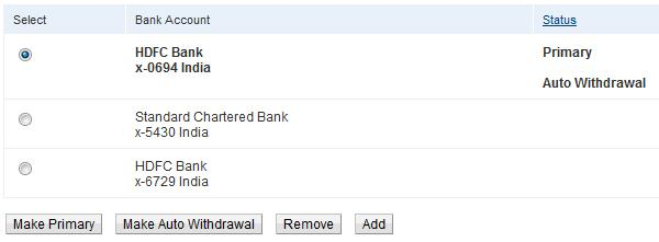 Auto Withdrawal Option for PayPal In India