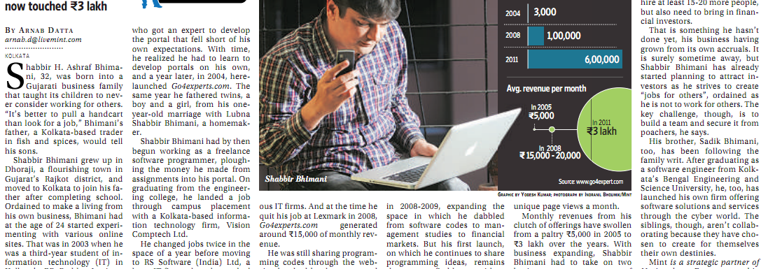 My Interview in Mint
