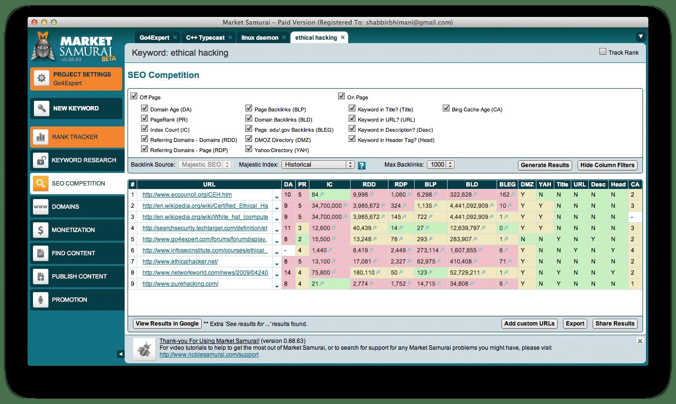 Market Samurai Paid Version Cracked 93.64 [Latest Version]