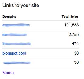 Can Site Wide Links Trigger Over Optimization Penalty?