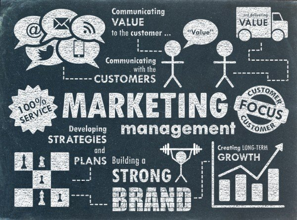 MARKETING - Sketch Notes on Blackboard (advertising management)