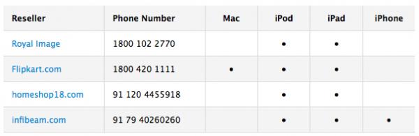 Apple-India-Online-Reseller