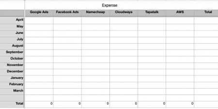 Expense Sheet