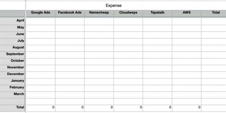 How to Track Income & Expense With Income-Expense Sheet