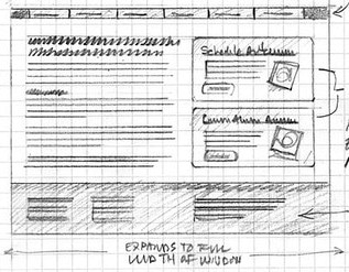 Wireframes helps when hiring developers