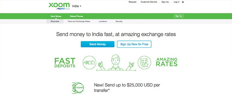 Xoom to Receive Payments in India