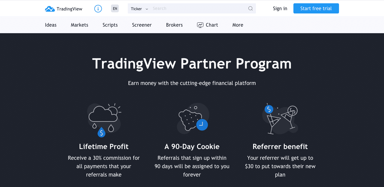 TradingView Partner Affiliate Program