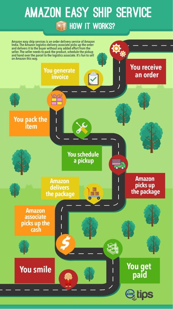 Amazon easy ship service how it works