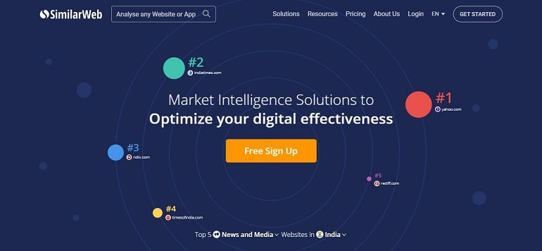 SimilarWeb Traffic Analysis Tool