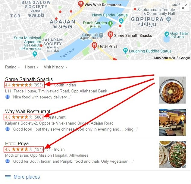Local customer reviews for google my business