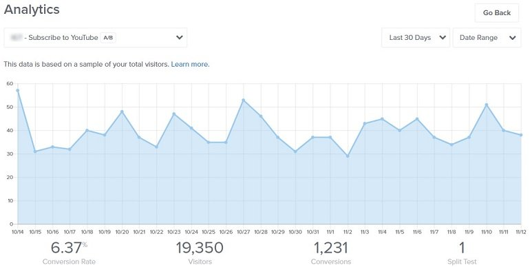 OptinMonster Campaign Analytics