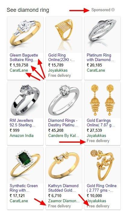 Google shopping ads example horizontal
