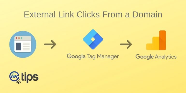 How to Track External Link Clicks Using Google Tag Manager?