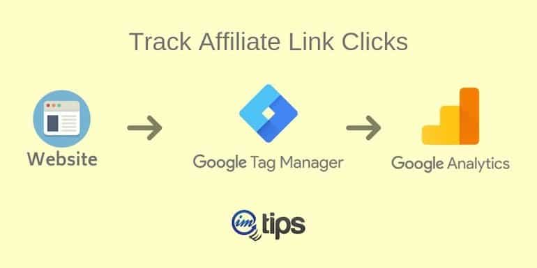 How to Track Affiliate Link Clicks Via Google Tag Manager?