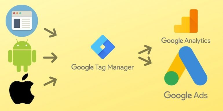 How to Connect Google Analytics With Google Tag Manager?