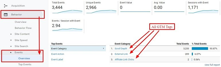 scroll depth tag in google analytics