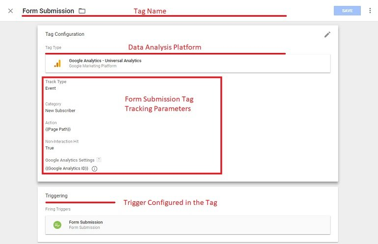 Form Submission tracking Tag