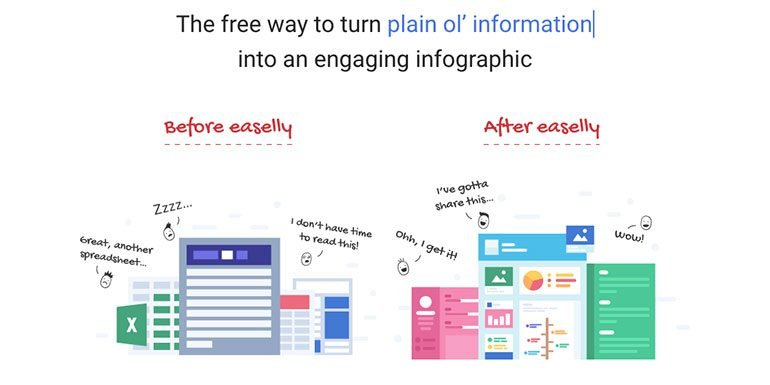 Easelly Infographic Tool Review – Free Account User Perspective
