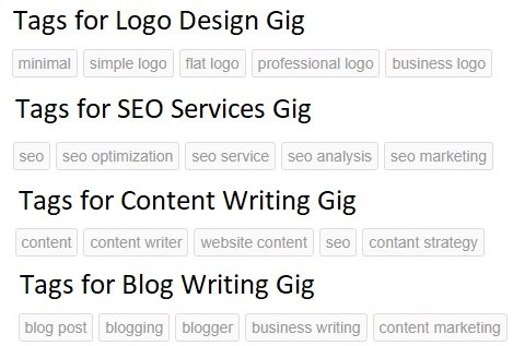 adding tag to your gig in fiverr