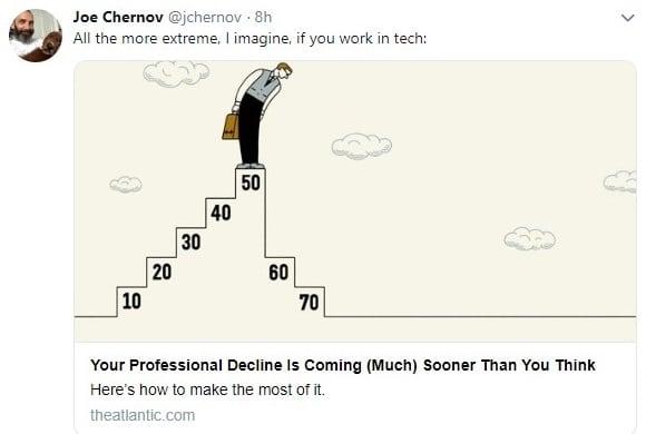 Joe chernov twitter account