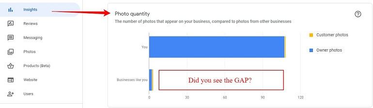 photo quantity insights in gmb tool