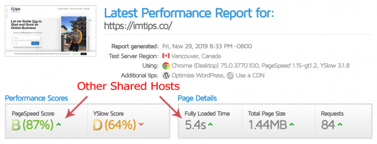 site speed as slow without siteground