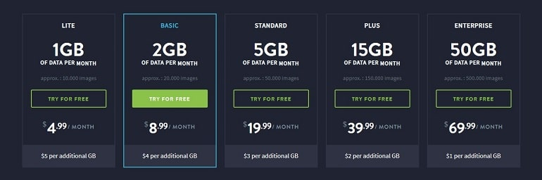 imagify monthly plans